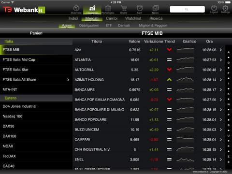 Trading Webank