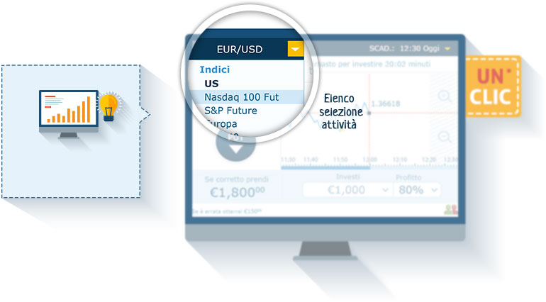 Online Trading Using SBICapsec Account – Part 1