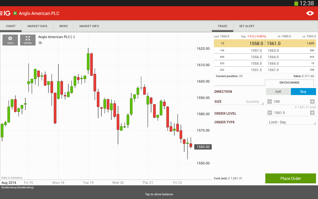 Forex trading with stochastics